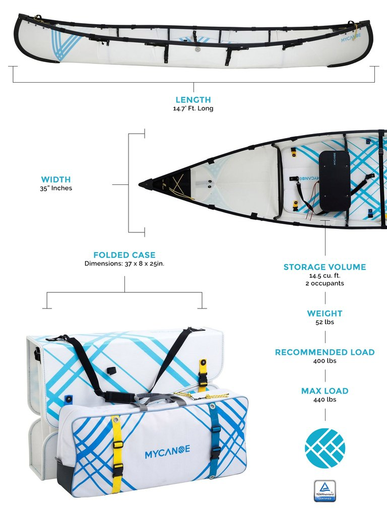 foldable canoe, portable canoe, lightweight plastic canoe, oru kayak, foldable kayak, foldable canoe, canada canoes, buy a kayak in vancouver, dad bloggers, father's day gift lists, socialdad, outdoorsman, vancouver, canada kayaks, gift guides, MYCanoe, ori canoe