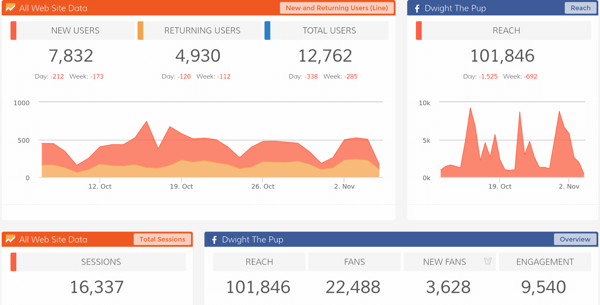 monitor-multiple-social-media-metrics1