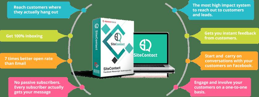 Sitecontact advantage