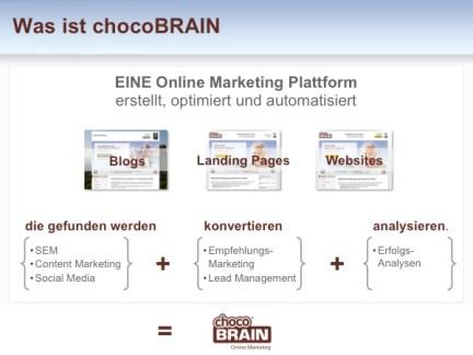 Online Marketing mit chocoBRAIN