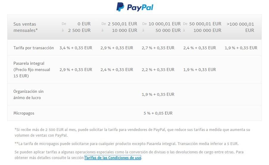 precios Pasarela integral paypal