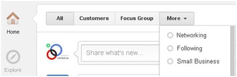 Kundenfokusgruppen