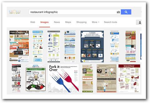 Suchergebnisse für Restaurant Infografik