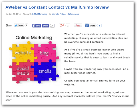 Beispiel eines Review-Blogposts