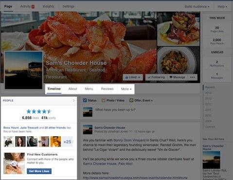 Facebook-Platzierungsabschnitte