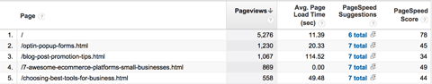 google analytics speed suggestions report