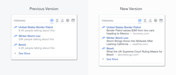 Facebook announced three upcoming updates to Trending Topics in the U.S.