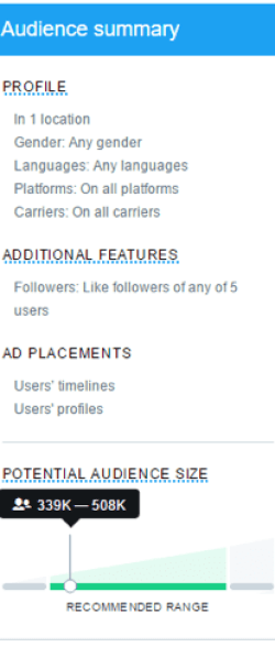 With a Twitter ad that uses follower targeting, aim for around 30 usernames and a reach of at least 50,000 followers.