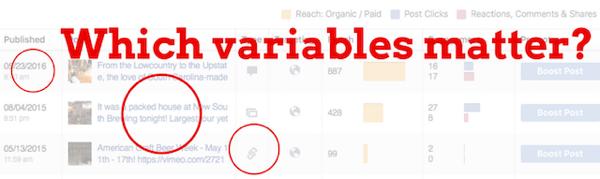 Denken Sie bei der Auswahl der zu testenden Facebook-Post-Variablen an die Variablen, die Sie leicht steuern können, und wünschen Sie sich mehr Einblick.