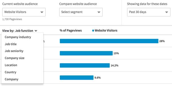 Verwenden Sie das Menü Anzeigen nach, um Daten für Ihre Website-Zielgruppen zu filtern.
