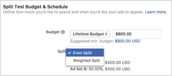 Facebook ad split test budget
