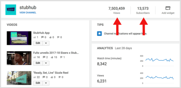 YouTube analytics calculate subscribers to views ratio