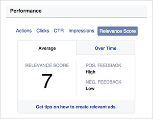 facebook relevance score example