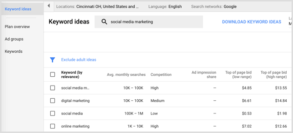 Google AdWords Keyword Planner search results