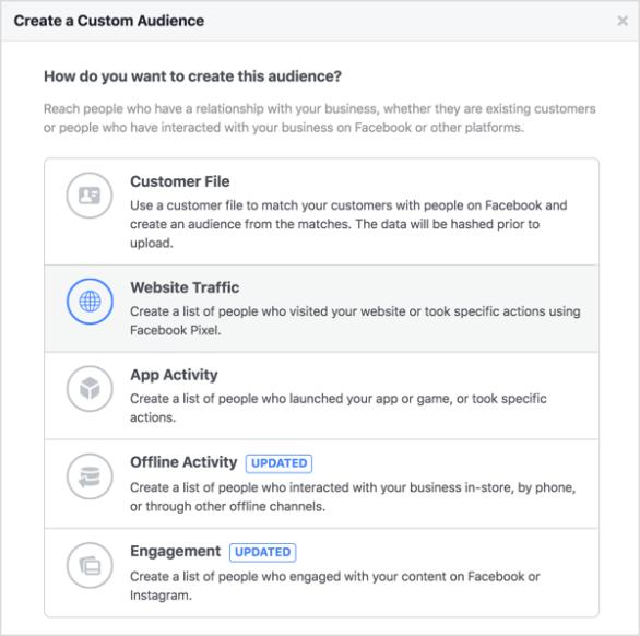 Create a Facebook custom audience based on website traffic