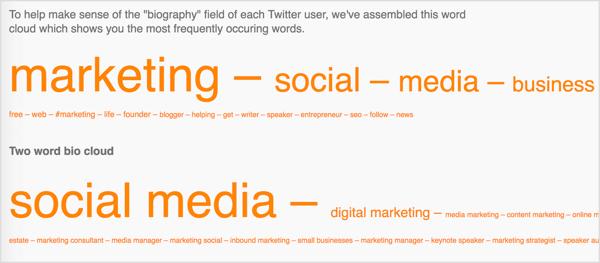 Followerwonk toont de meest gebruikte woorden in de bios van uw Twitter-volgers.