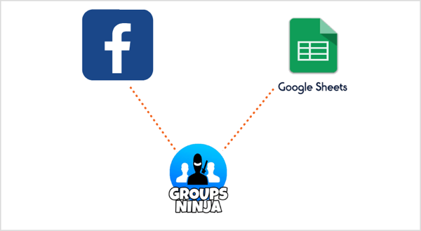 Use the Groups Ninja Chrome extension to export emails from Facebook into Google Sheets.