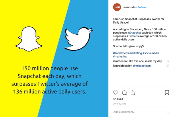 Example of a curated content post by SEMrush on Instagram.