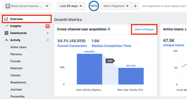 Example of Cross-channel user acquisition module in the Overview of Facebook Analytics.