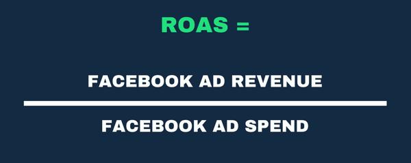 Visual representation of the ROAS formula as Ad Revenue and Ad Spend.
