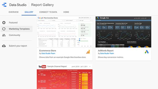 Hoe sjablonen te gebruiken in Google Data Studio