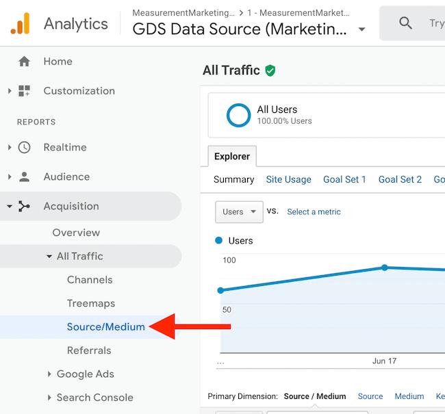 screenshot of google analytics menu option of source/medium under all traffic under acquisition