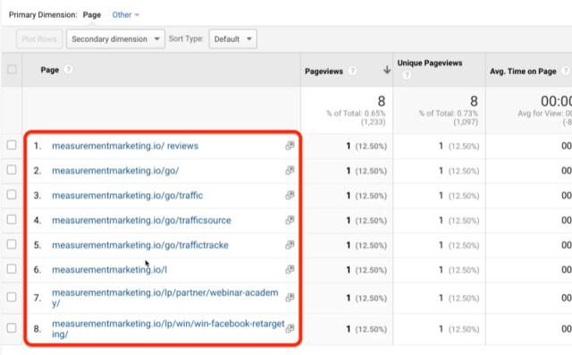 example google analytics screenshot of broken link data sources