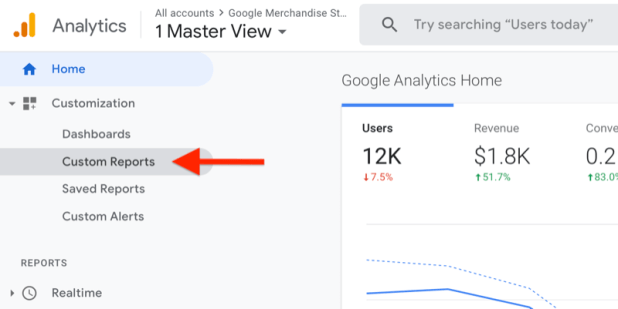 google analytics dashboard customization menu expanded with the custom reports option highlighted