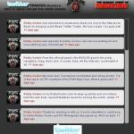 Twittering Success: Beam Baja Postmortem