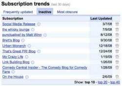 Google Reader - Inactive Feeds