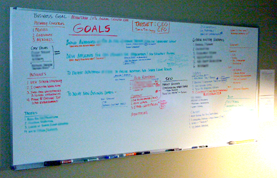 Jason Falls's White Board for Strategic Thinking and Planning