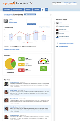 Facebook Page Management Tool - Sysomos