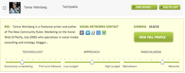 BlogDash profile - Tamar Weinberg