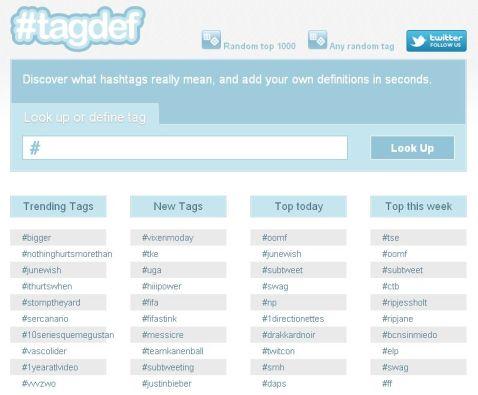 tagdef: twitter trending topics
