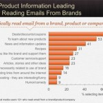 New Research Shows Email Marketing Is Not Dead