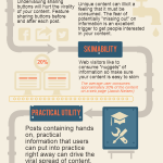5 Key Elements of Viral Content [Infographic]