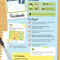 La netiquette di facebook