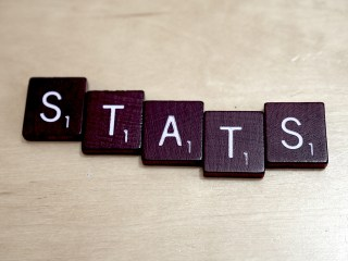 Stats Spelled in Scrabble