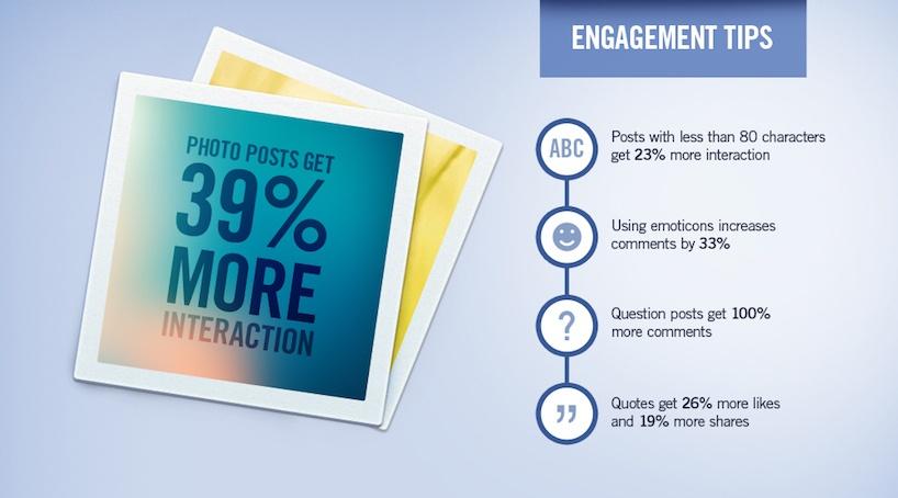 facebookengagement