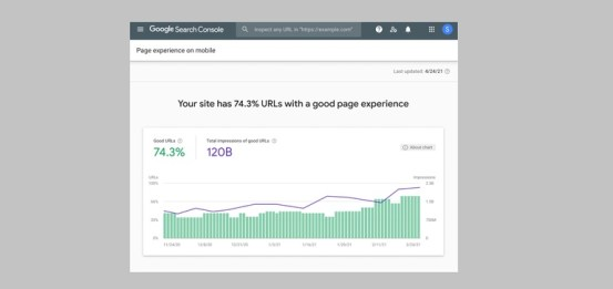 Google adds new Page Experience report to help website owners prepare for algorithm updates