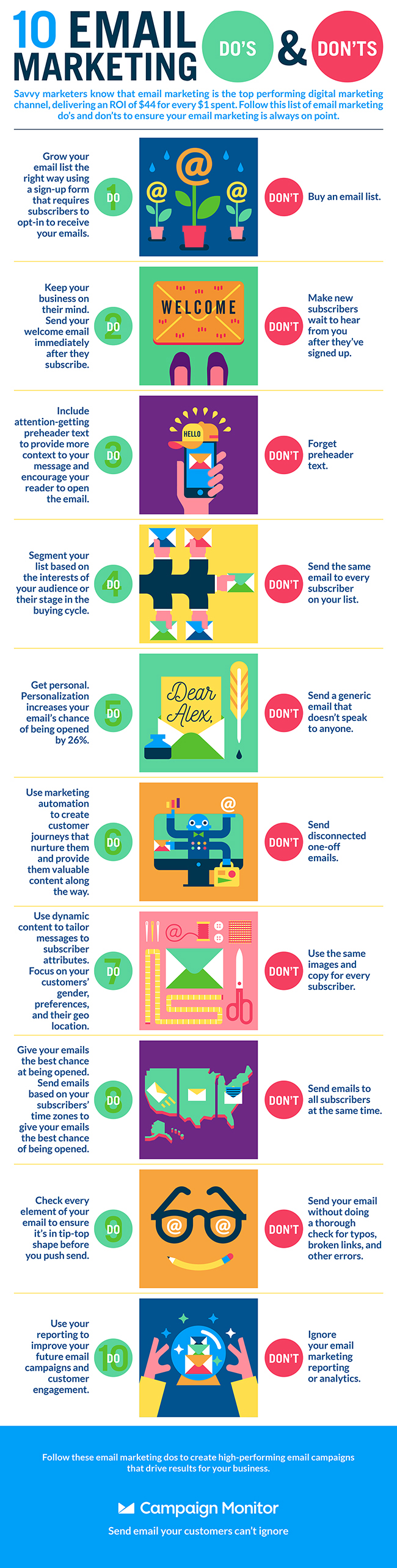 Infographic lists key email marketing tips