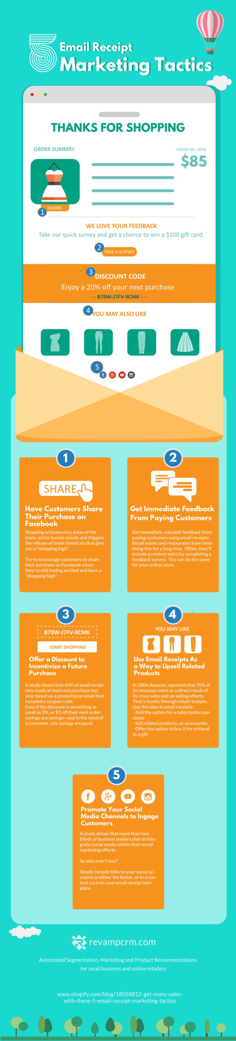 Infographic looks at ways to maximize the promotional potential of eCommerce receipt emails