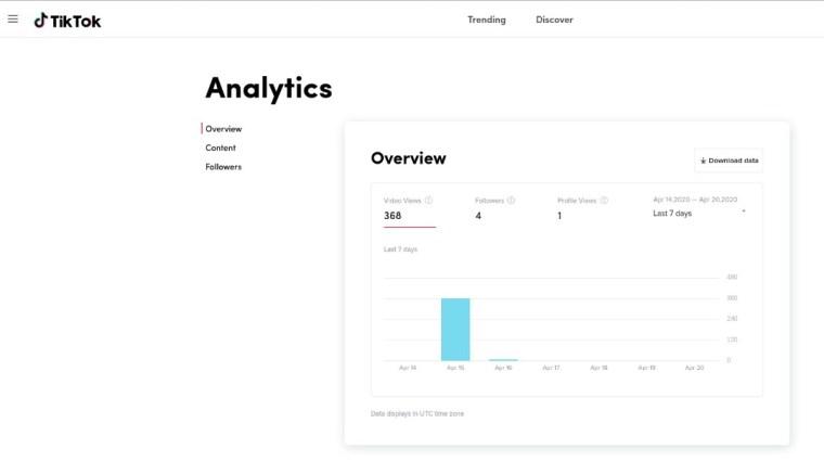 TikTok analytics on web