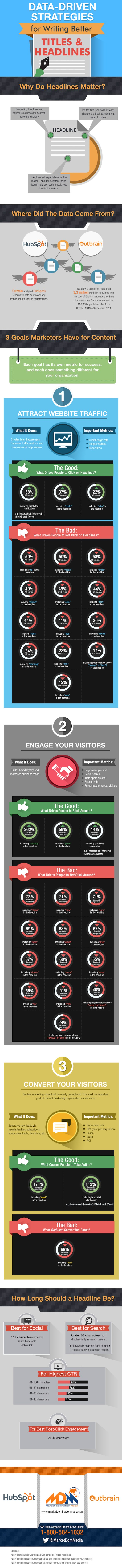 Infographic outlines key tips for creating better headlines