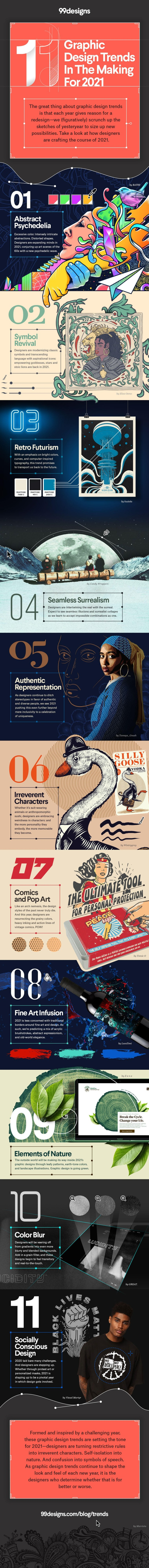11 visual trends infographic