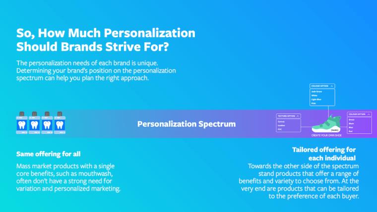 Facebook's personalization spectrum