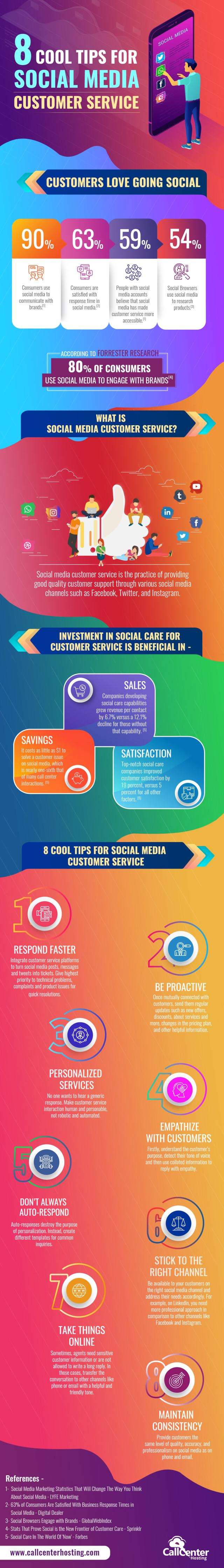 Infographic lists social customer care tips