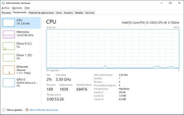 Así se ve normalmente la pestaña Rendimiento del Administrador de tareas de Windows 10