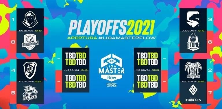 Las últimas instancias de la Liga Master Flow 2021 del League of Legends