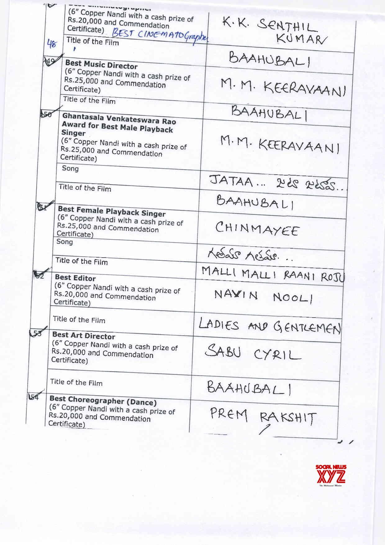 Nandi Awards 2015 List